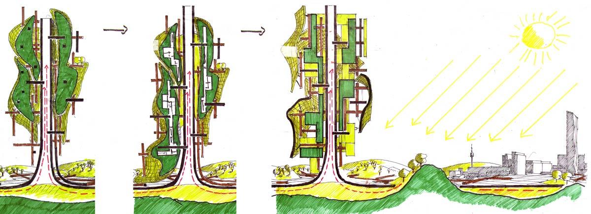 Energy - land - tower / heri&salli