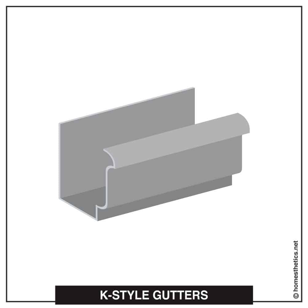 6 K Style Gutters