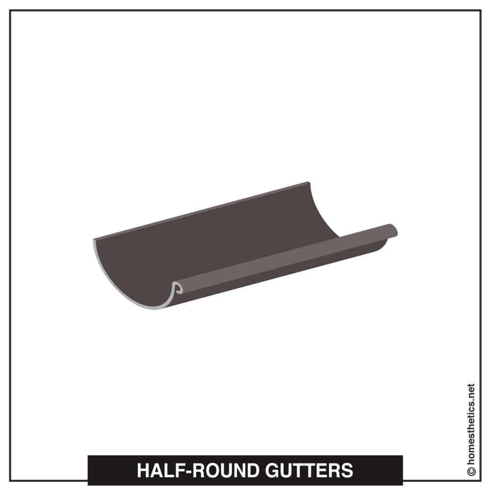 7 Half round gutters