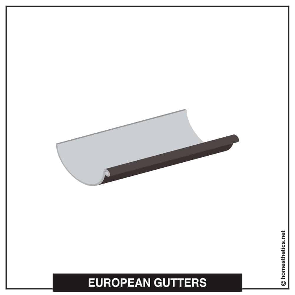 8 european gutters